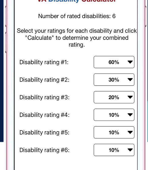 VA Disability Calculator Helps You