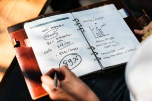 Blog activity analytics business plan 401683