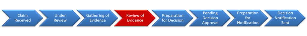 Step 4 Review of Evidence