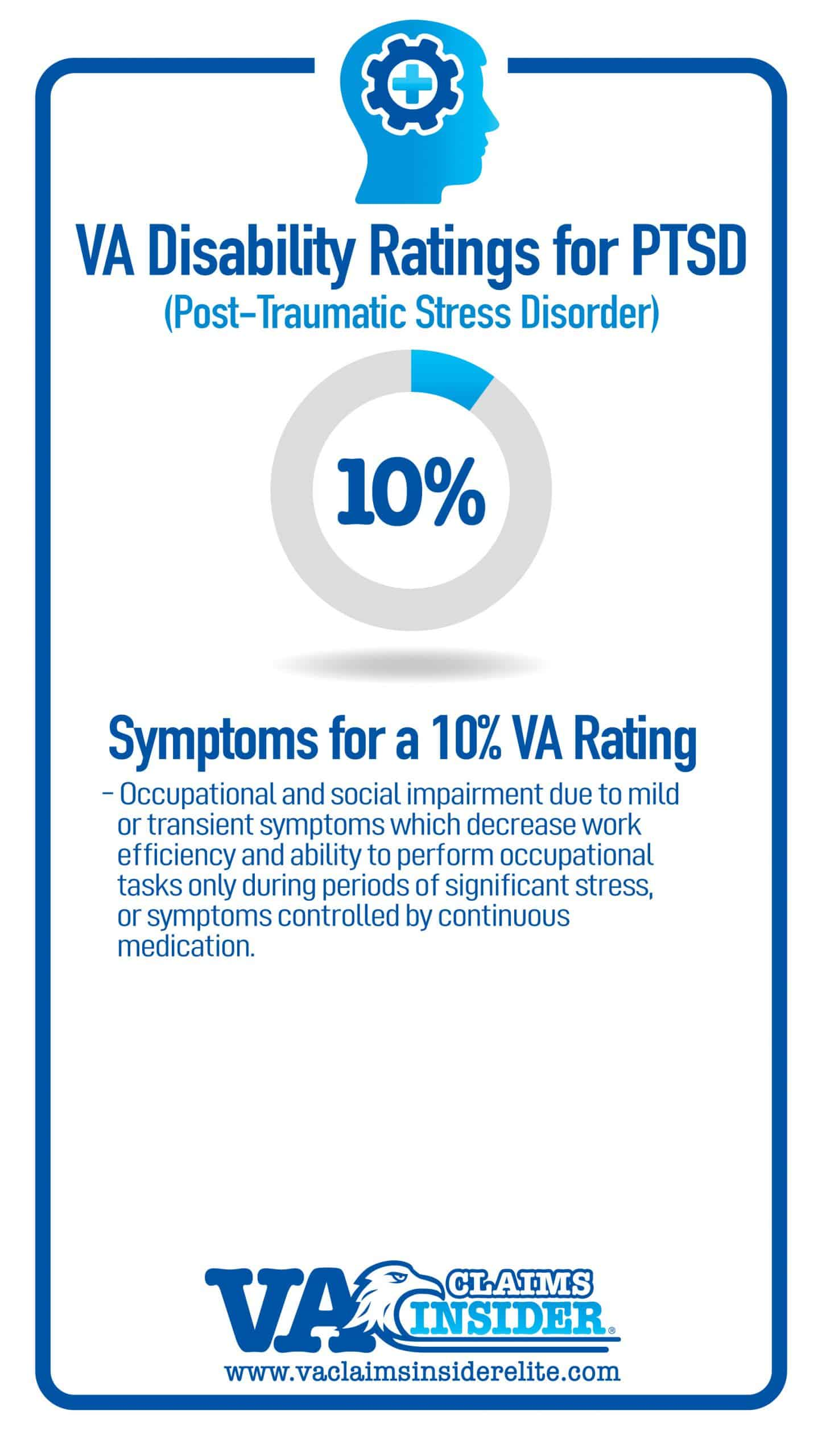 Symptoms of 10 Percent VA Rating for PTSD