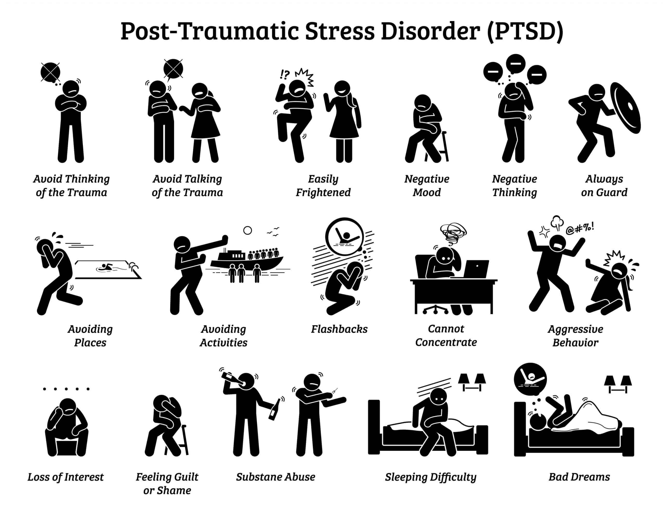 PTSD VA Claim List of Common Symptoms