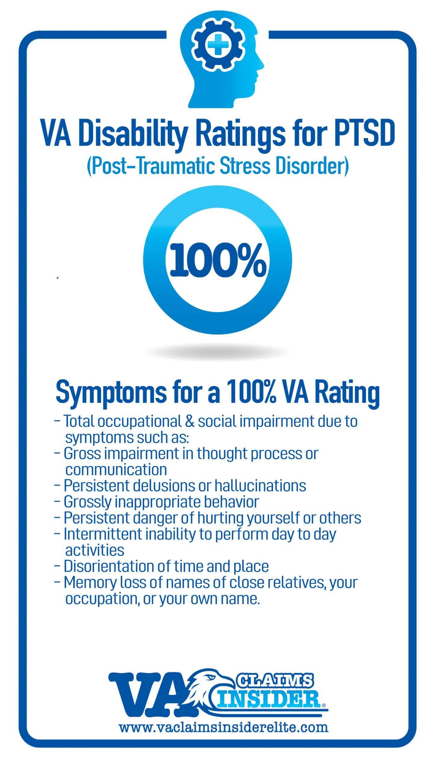 100% VA Rating for PTSD Symptoms List