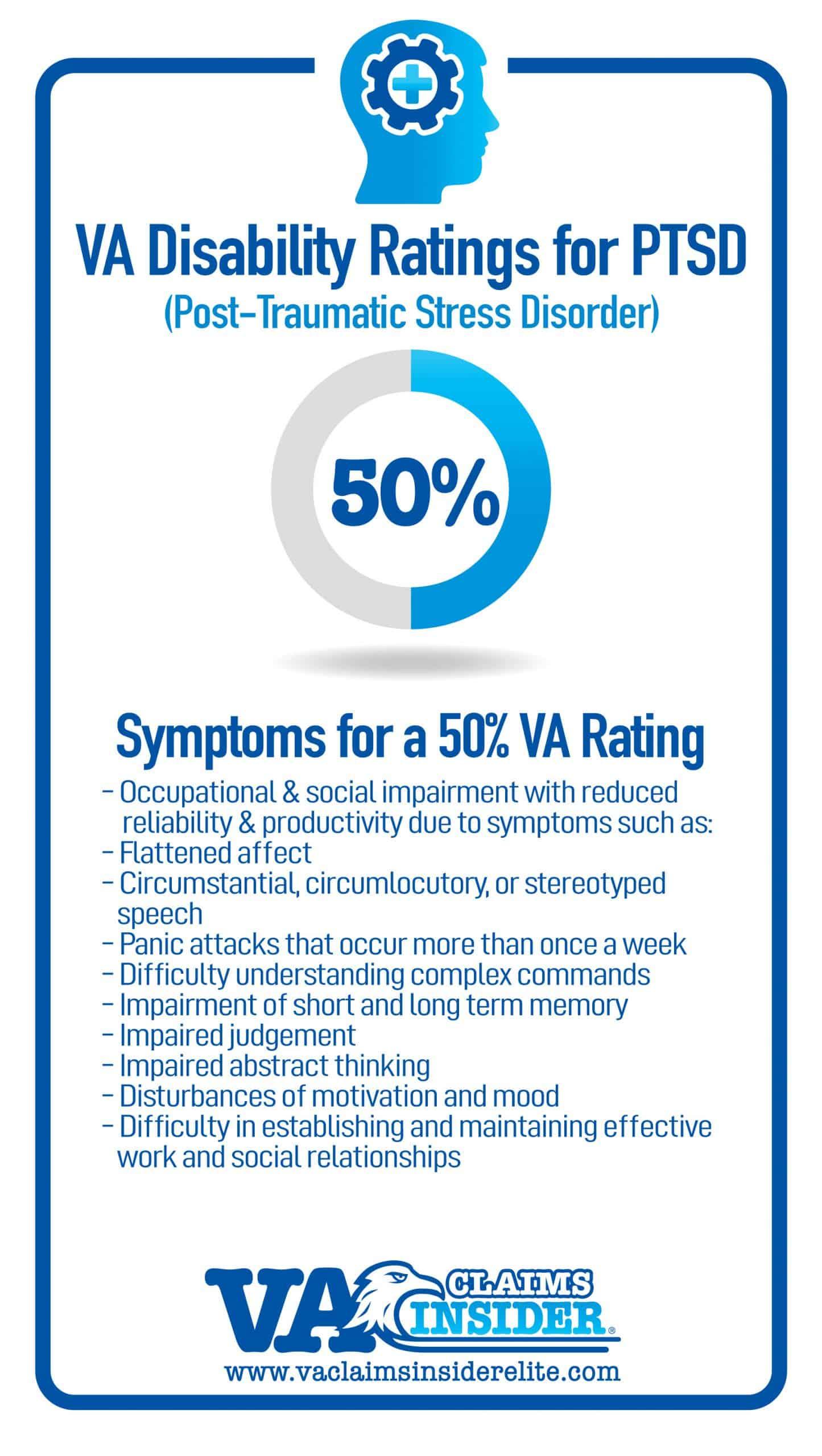 50% VA Rating Symptoms for PTSD