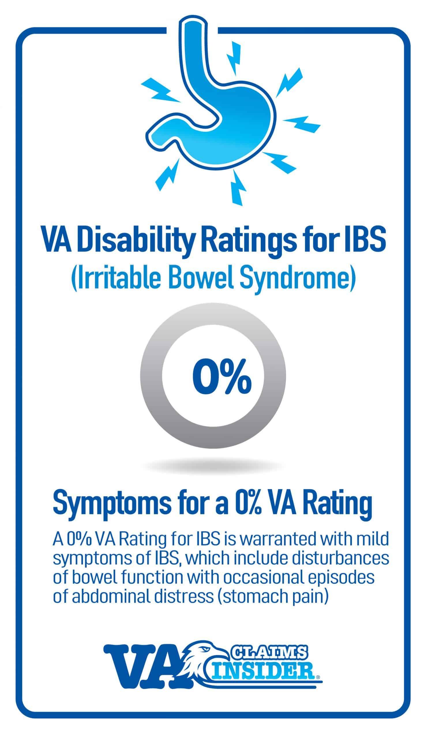 0 Percent VA Rating fror IBS