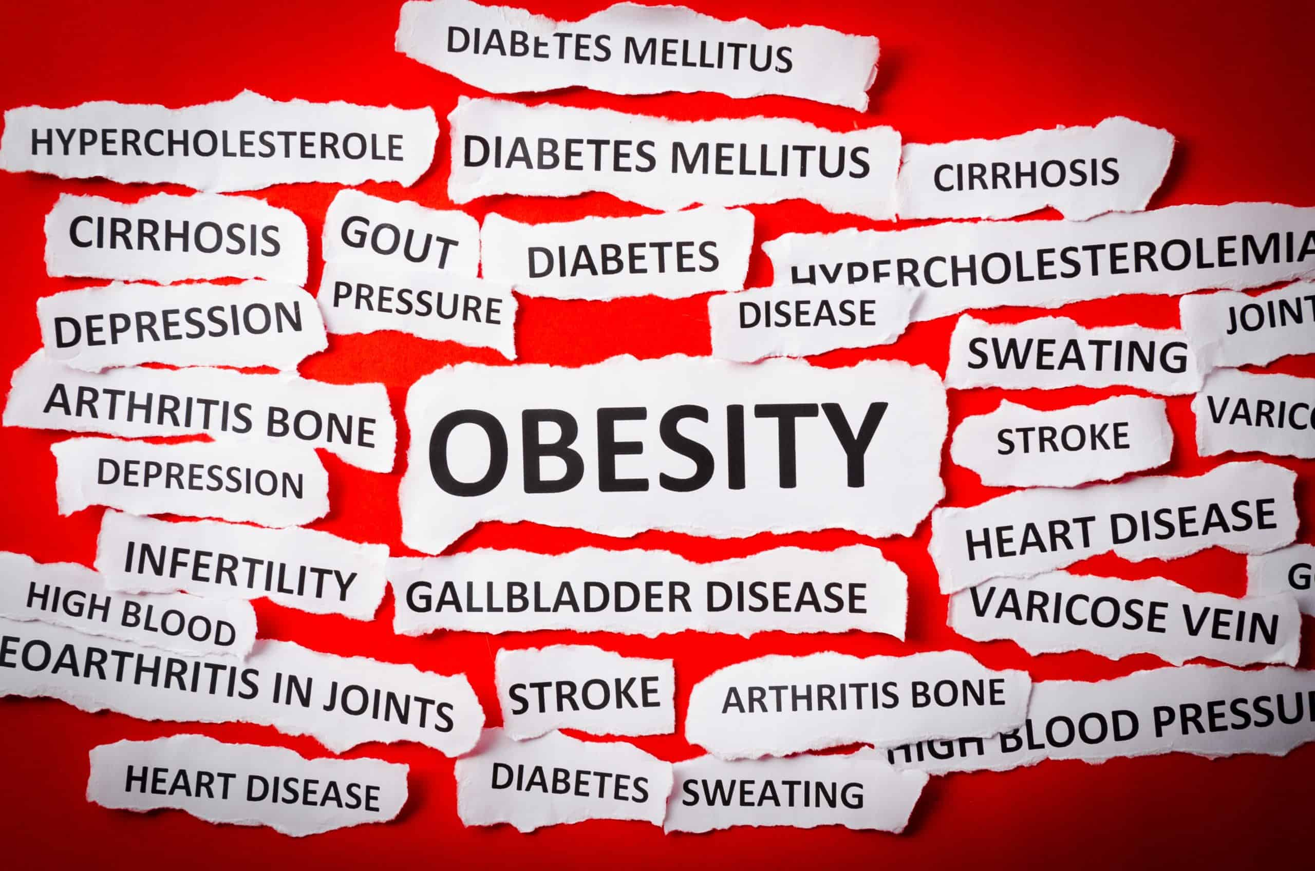 List of Conditions Linked to Obesity