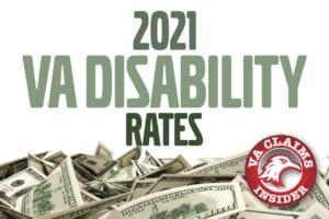 Blog 2021 VA Disability Rates min