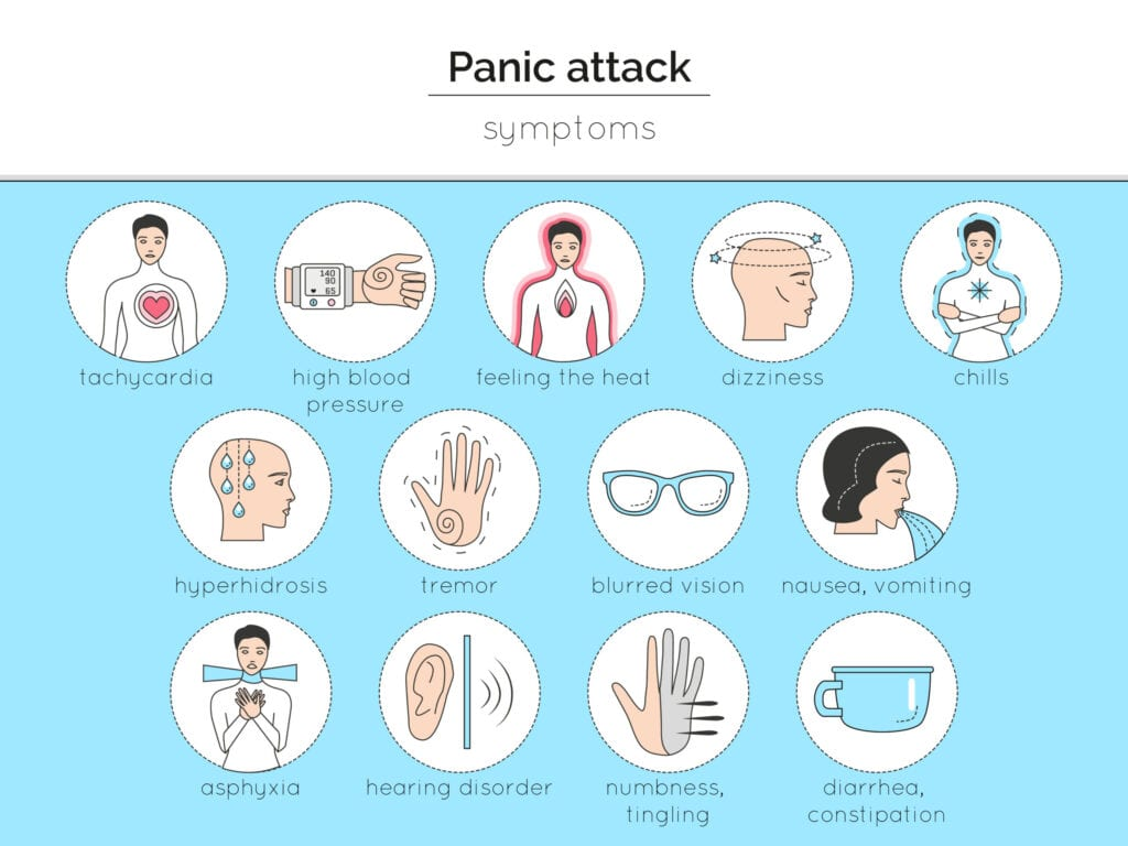 Panic Attack Symptoms in Veterans