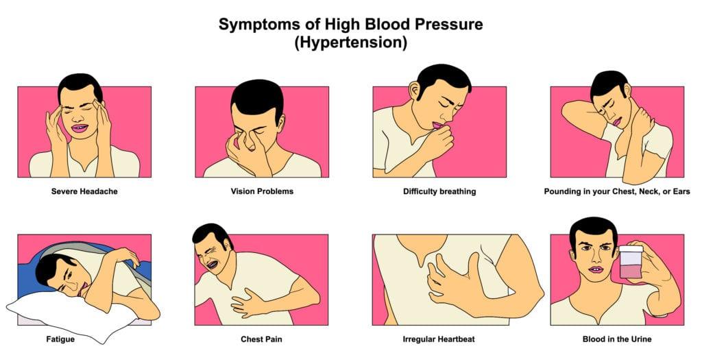 Symptoms of High Blood Pressure in Veterans