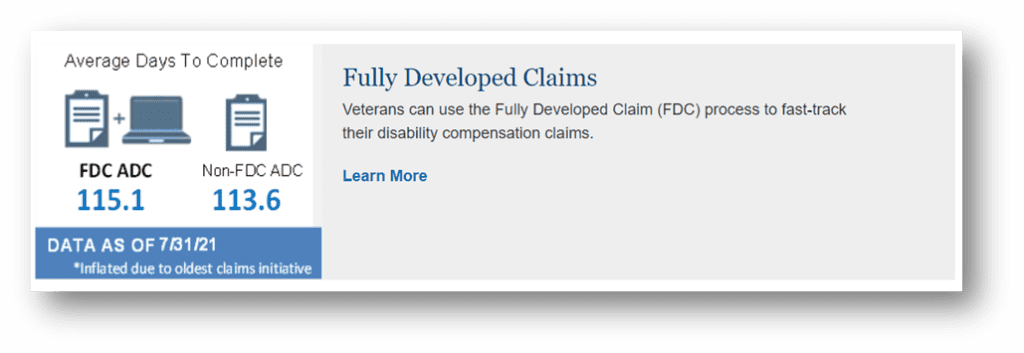 On average in takes 115 calendar days from start to finish to get a VA disability rating decision.